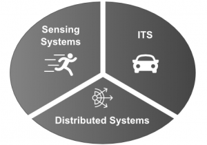 sensor-networks